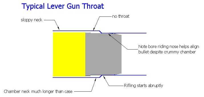 bad_throat lever gun.jpg