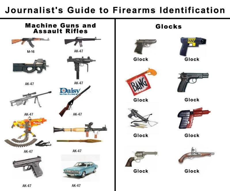 Journalist guide to firearms.jpg