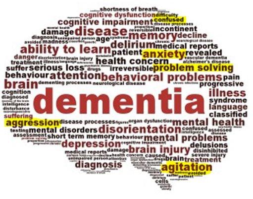 2086308419_dementiasymptoms.JPG.506cc6117eee1c16860fdf23bbcb0bdc.JPG
