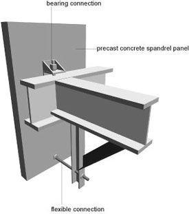 panel mount.jpg