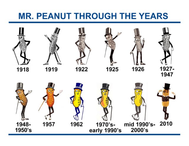 through the years.jpg