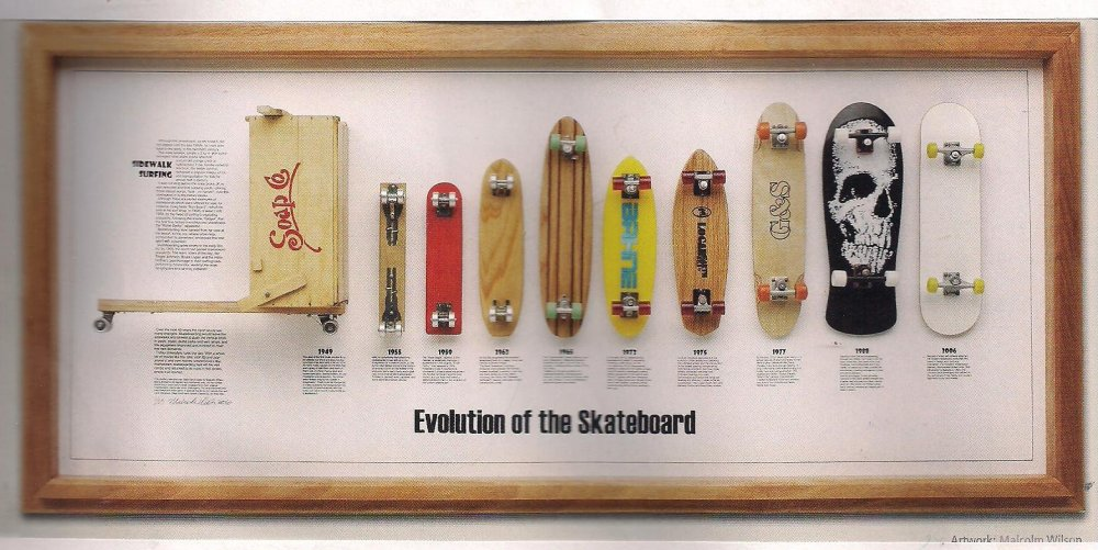 134989255_EvolutionoftheSkateboard.thumb.jpg.515b540114f75ff850a0dfaed1101279.jpg