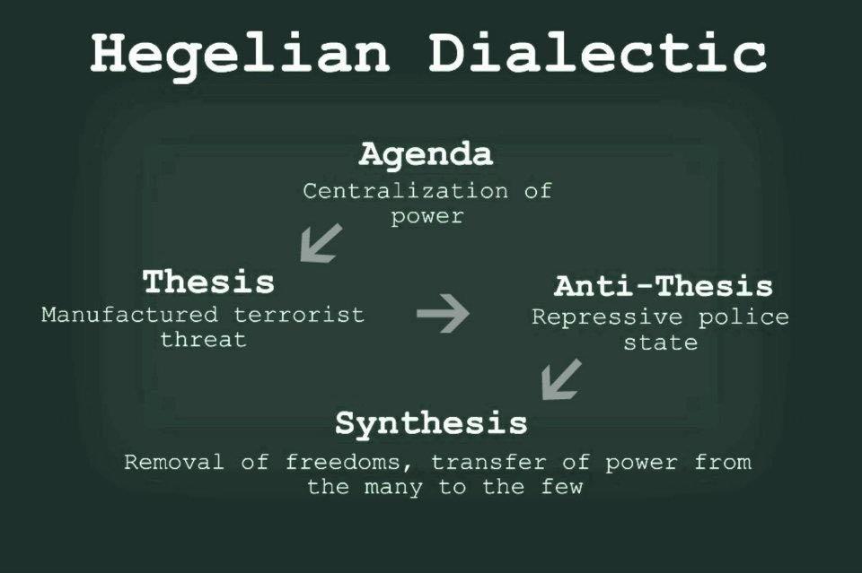 graphic.hegelian.dialectic.001.sfw.jpg