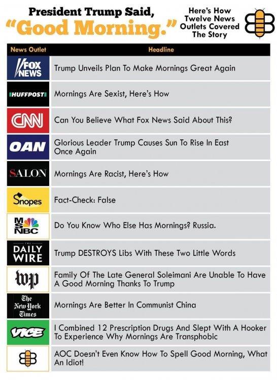 12newsoutletsgoodmorning.jpeg