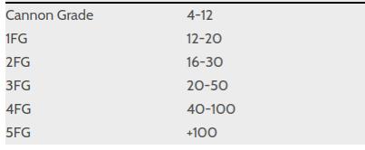 BP mesh sizes.png