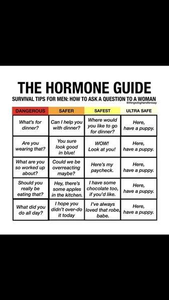 hormoan guide.jpg