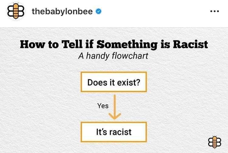 isitracist.jpeg