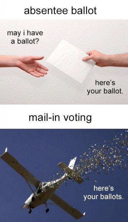 mailinvoting.jpeg