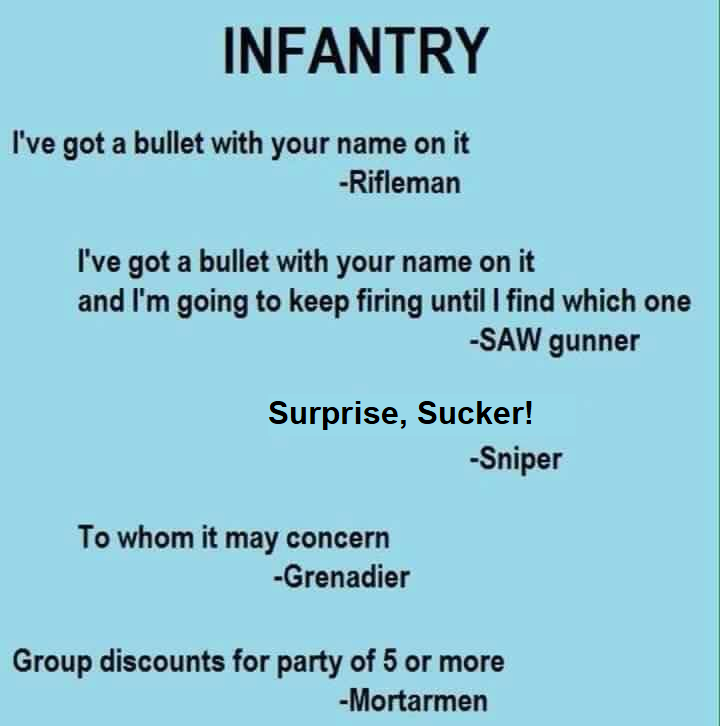 Types of infantry.png