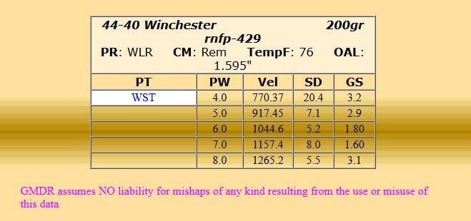 GMDR WST in 44-40.jpg