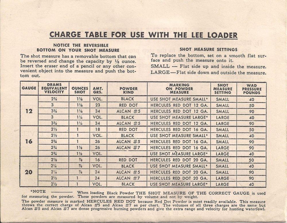 LEE Loader Charge Chart.jpg.jpeg