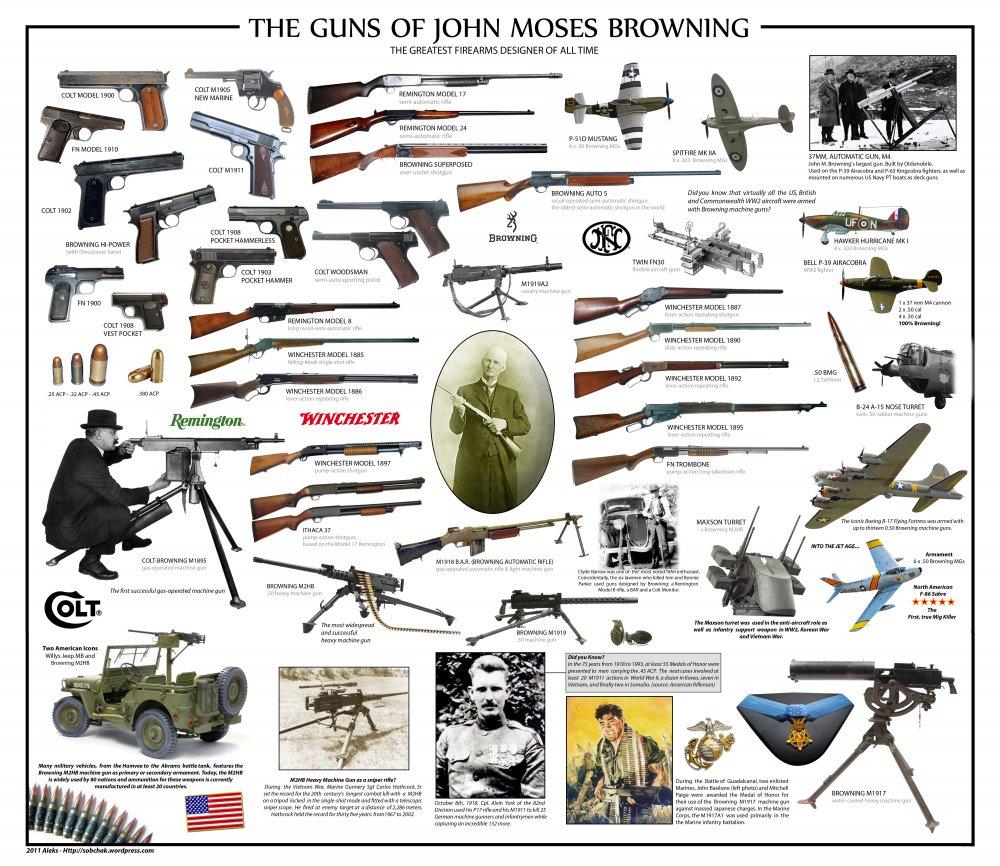 gunsofbrowning.jpg
