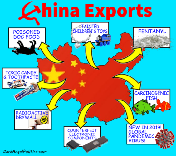 chinaexports.png
